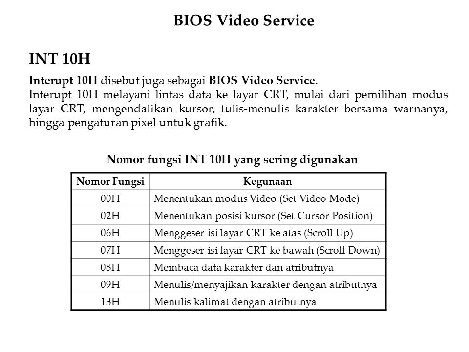 BIOS Video Service INT 10H