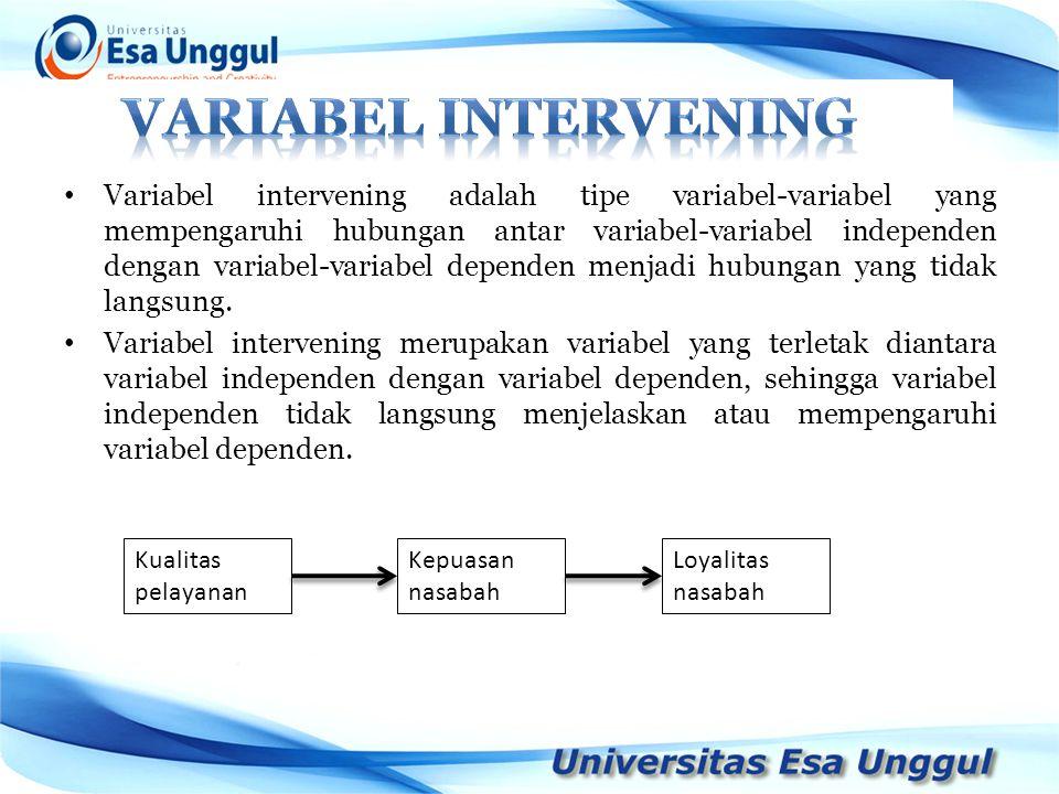 Variabel INTERVENING