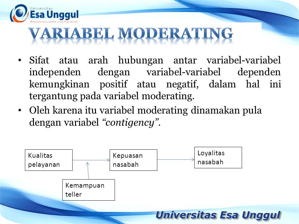Variabel MODERATING