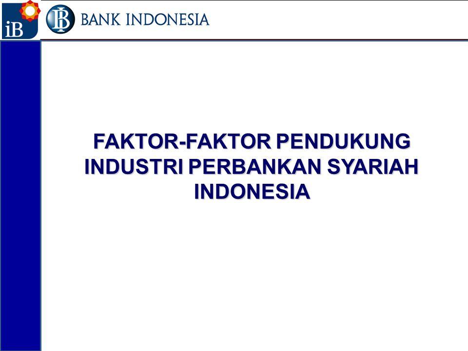FAKTOR-FAKTOR PENDUKUNG INDUSTRI PERBANKAN SYARIAH INDONESIA