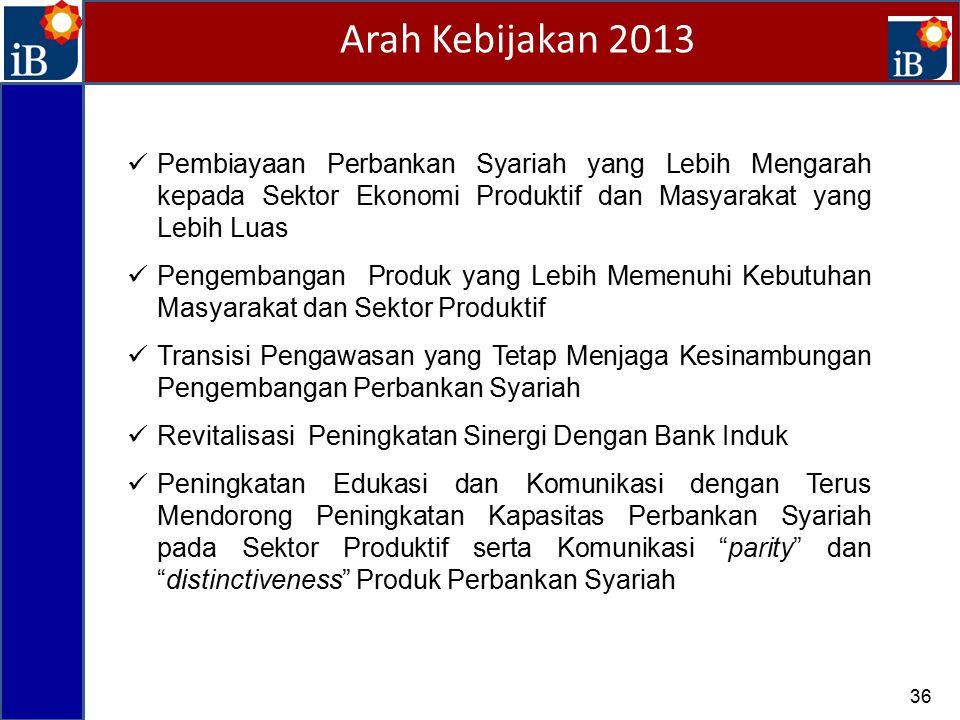 Arah Kebijakan 2013 Pembiayaan Perbankan Syariah yang Lebih Mengarah kepada Sektor Ekonomi Produktif dan Masyarakat yang Lebih Luas.