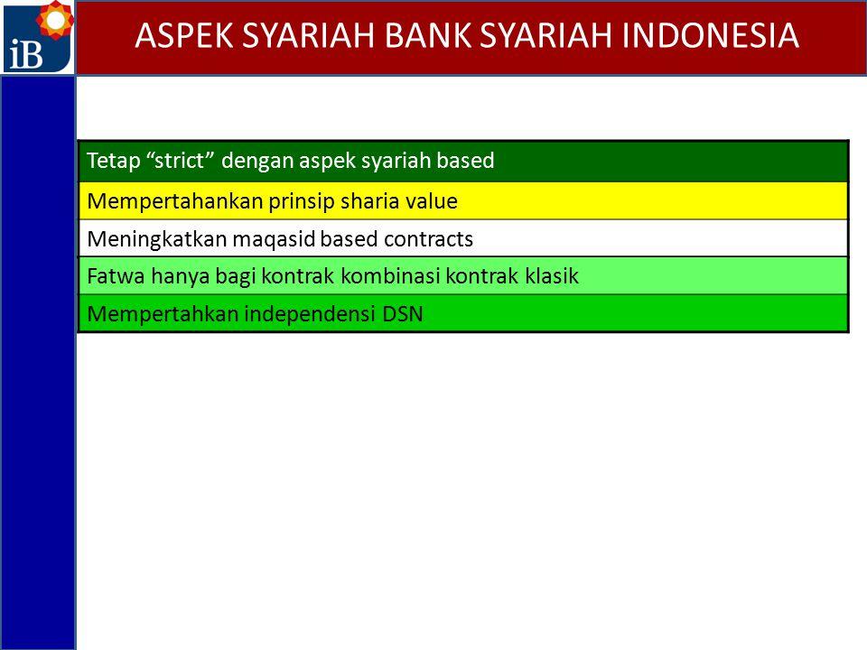 ASPEK SYARIAH BANK SYARIAH INDONESIA