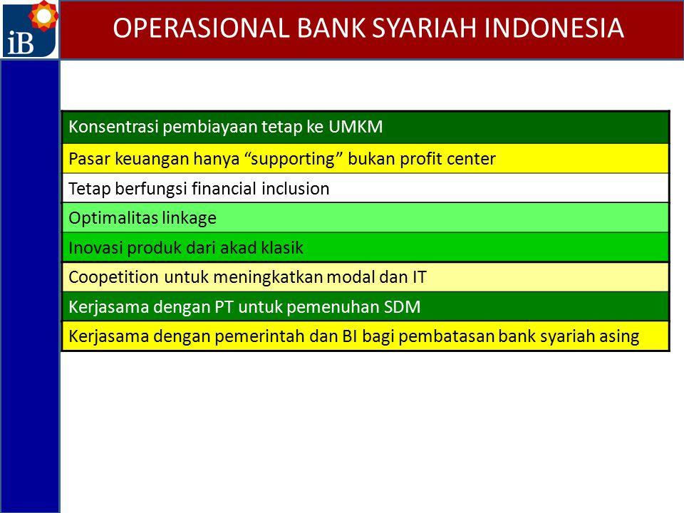 OPERASIONAL BANK SYARIAH INDONESIA