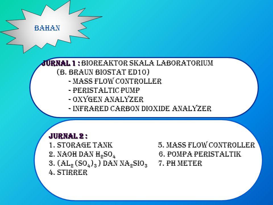 bahan Jurnal 1 : Bioreaktor skala laboratorium (B. Braun Biostat ED10) - mass flow controller. - peristaltic pump.