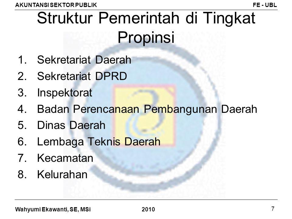Struktur Pemerintah di Tingkat Propinsi