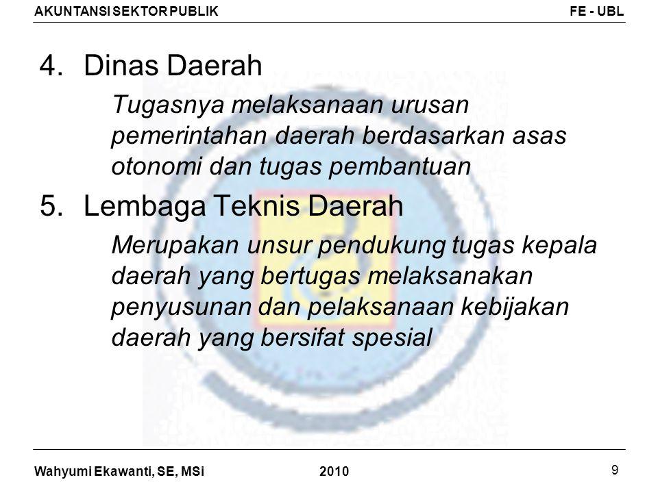 Dinas Daerah Lembaga Teknis Daerah