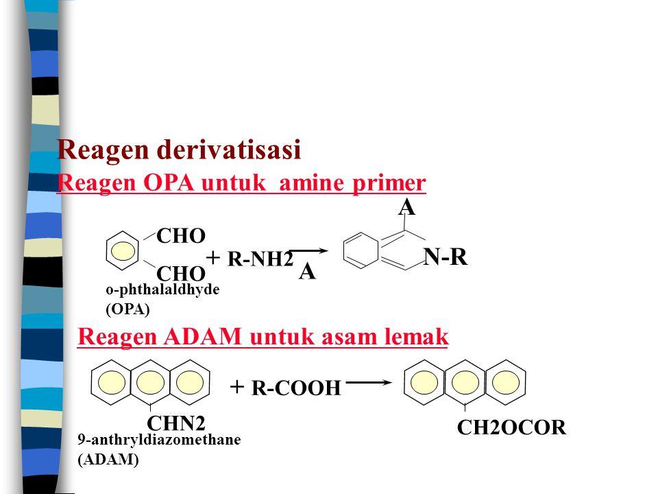 Reagen derivatisasi Reagen OPA untuk amine primer A + R-NH2 N-R