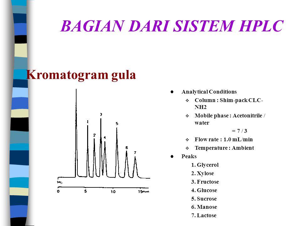 BAGIAN DARI SISTEM HPLC