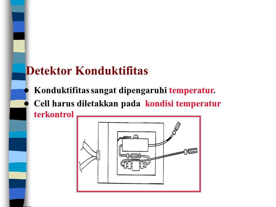 Detektor Konduktifitas