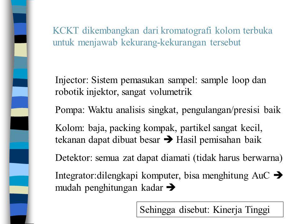 KCKT dikembangkan dari kromatografi kolom terbuka untuk menjawab kekurang-kekurangan tersebut