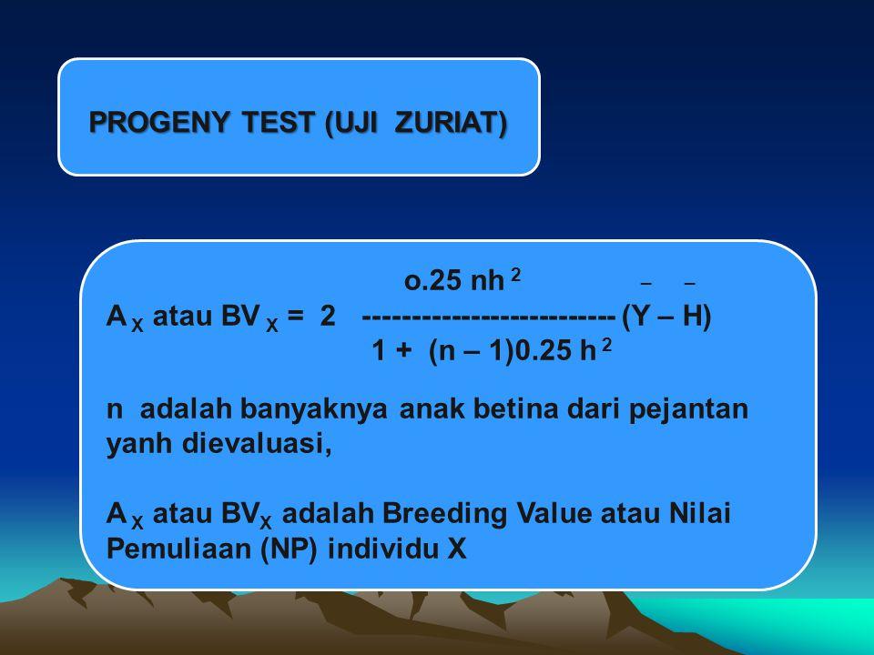 PROGENY TEST (UJI ZURIAT)