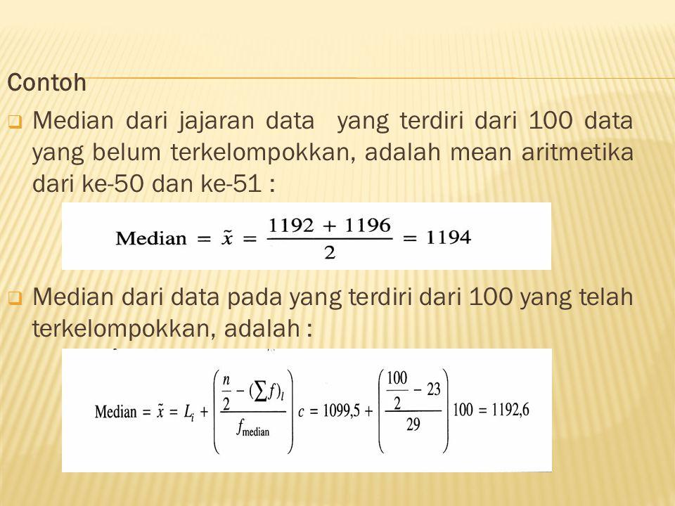 Contoh Median dari jajaran data yang terdiri dari 100 data yang belum terkelompokkan, adalah mean aritmetika dari ke-50 dan ke-51 :