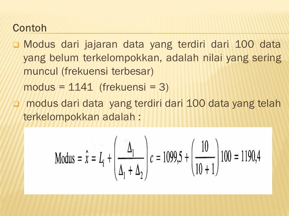 Contoh Modus dari jajaran data yang terdiri dari 100 data yang belum terkelompokkan, adalah nilai yang sering muncul (frekuensi terbesar)