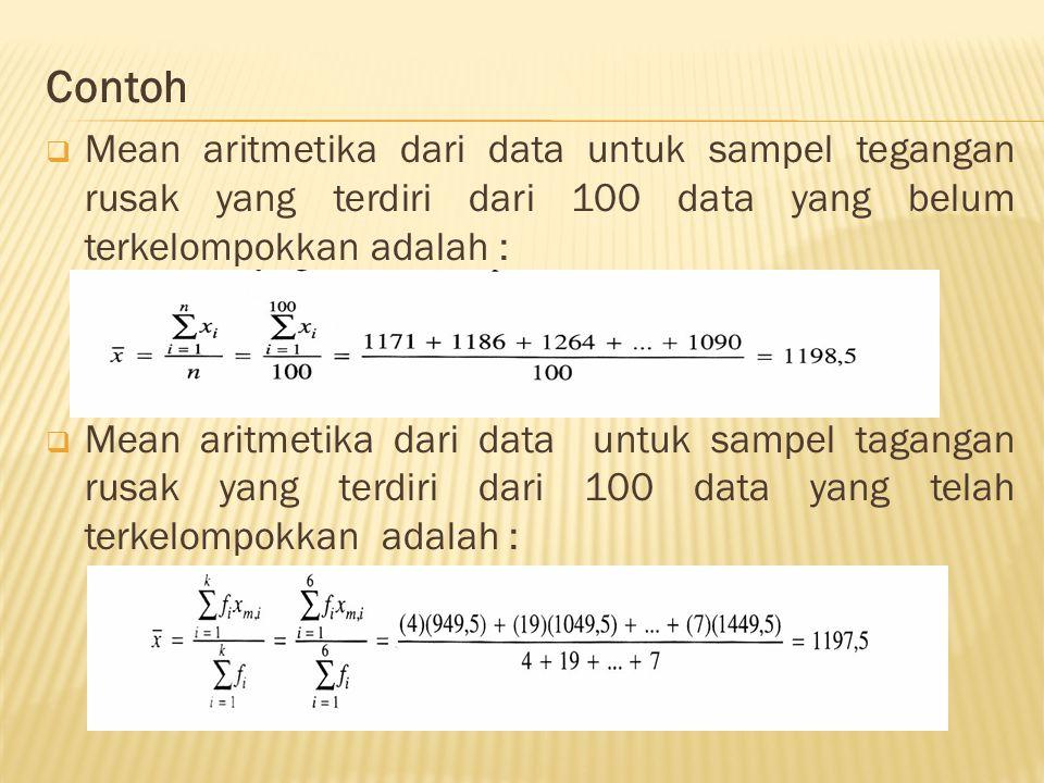 Contoh Mean aritmetika dari data untuk sampel tegangan rusak yang terdiri dari 100 data yang belum terkelompokkan adalah :