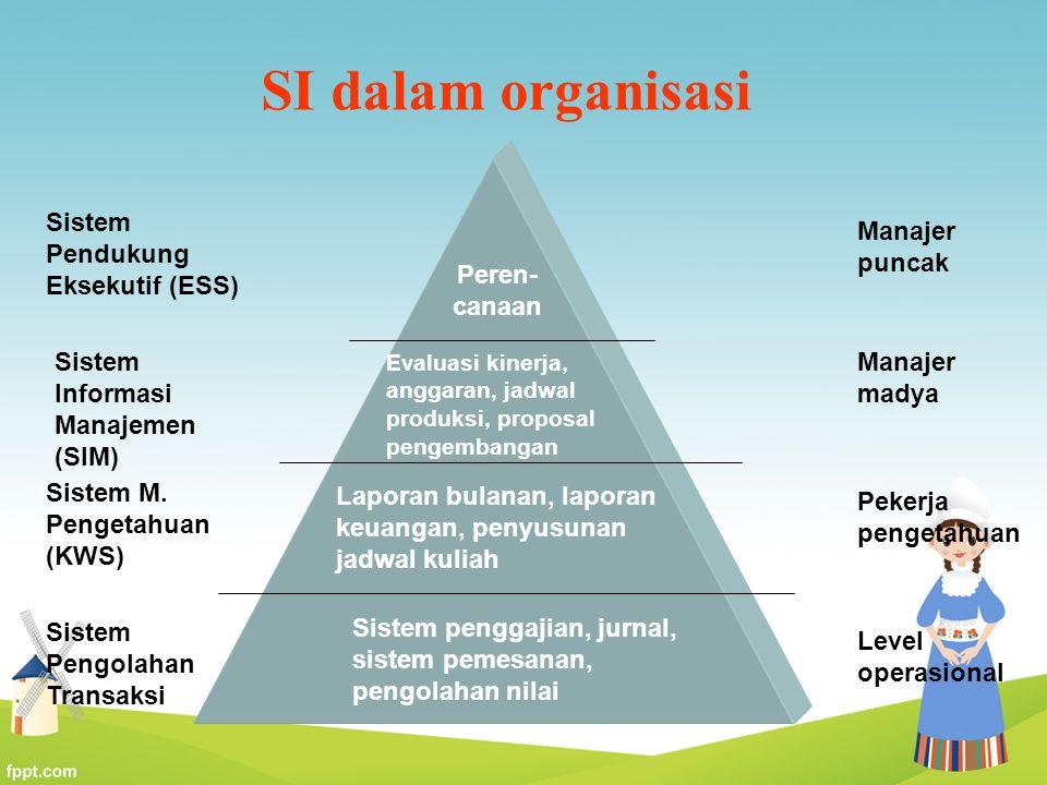 SI dalam organisasi Sistem Pendukung Eksekutif (ESS) Manajer puncak