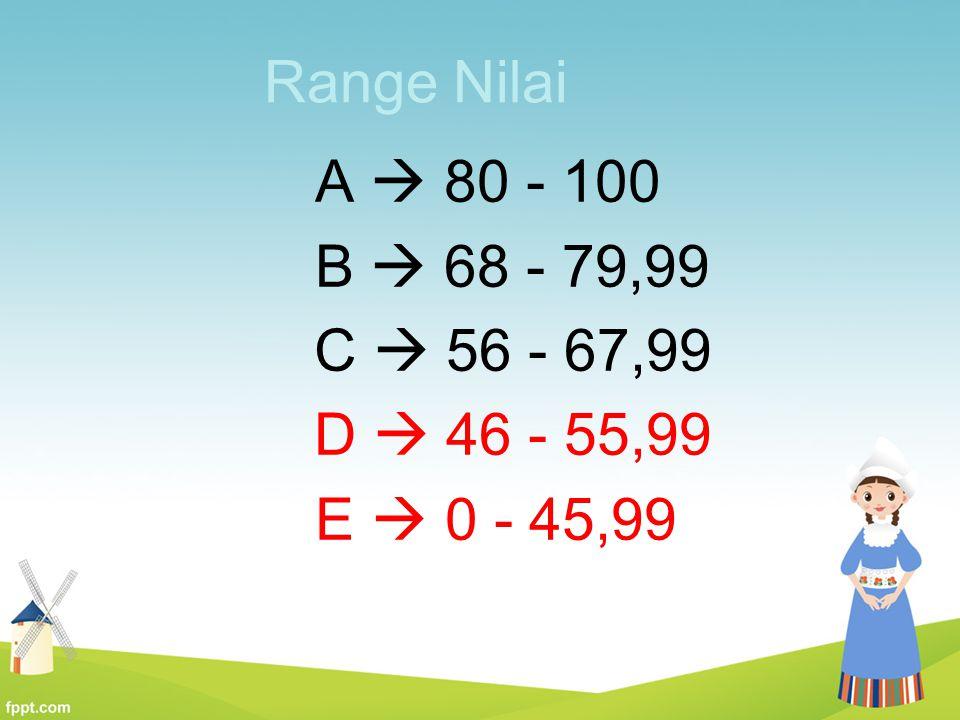Range Nilai A  80 - 100 B  68 - 79,99 C  56 - 67,99 D  46 - 55,99 E  0 - 45,99