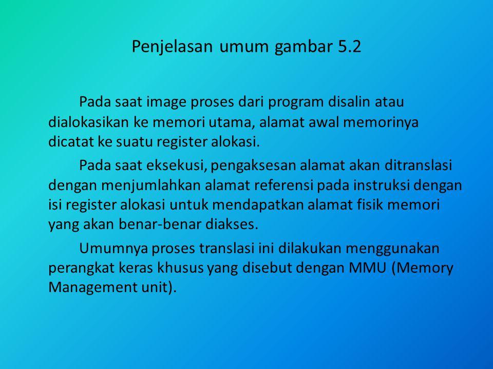 Penjelasan umum gambar 5.2