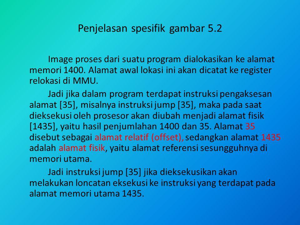 Penjelasan spesifik gambar 5.2