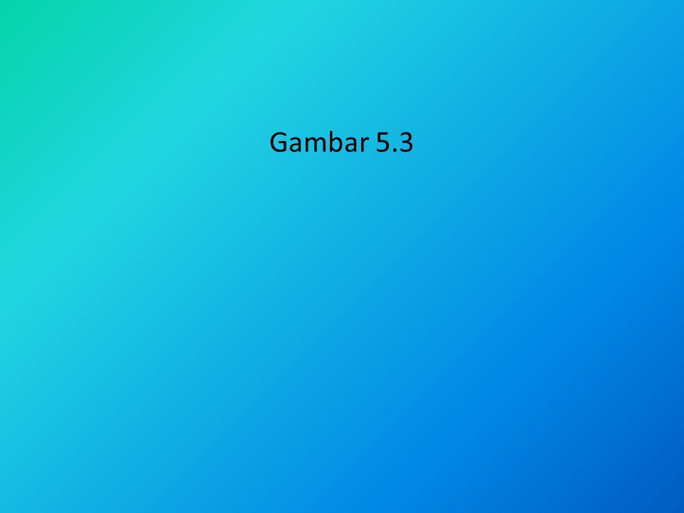 Gambar 5.3
