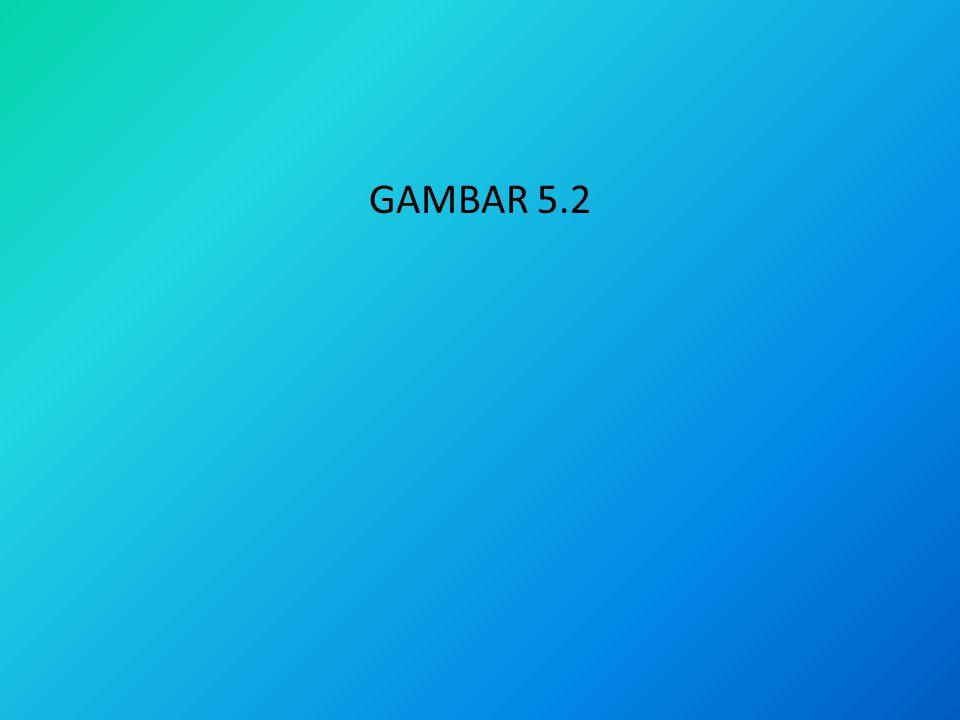 GAMBAR 5.2