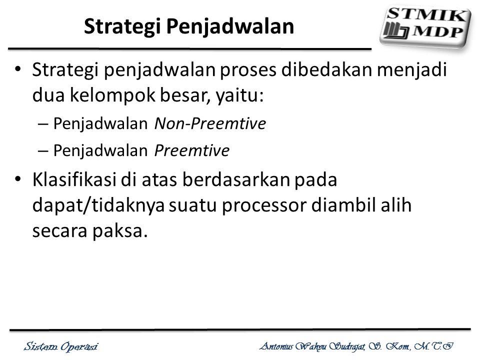Strategi Penjadwalan Strategi penjadwalan proses dibedakan menjadi dua kelompok besar, yaitu: Penjadwalan Non-Preemtive.