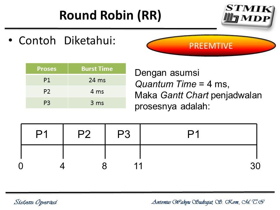 Round Robin (RR) Contoh Diketahui: P1 P2 P3 PREEMTIVE Dengan asumsi