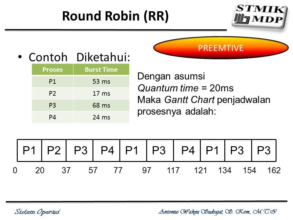 Round Robin (RR) Contoh Diketahui: P1 P2 P3 P4 PREEMTIVE Dengan asumsi