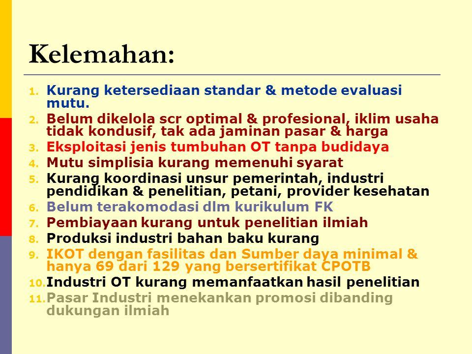 Kelemahan: Kurang ketersediaan standar & metode evaluasi mutu.