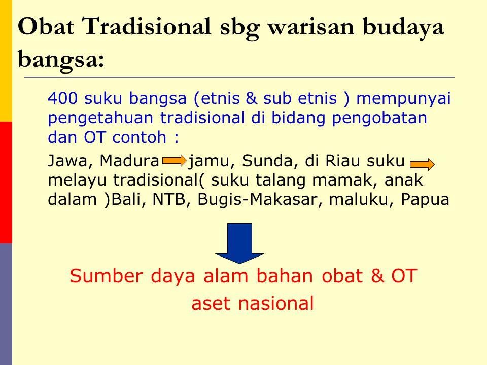 Obat Tradisional sbg warisan budaya bangsa: