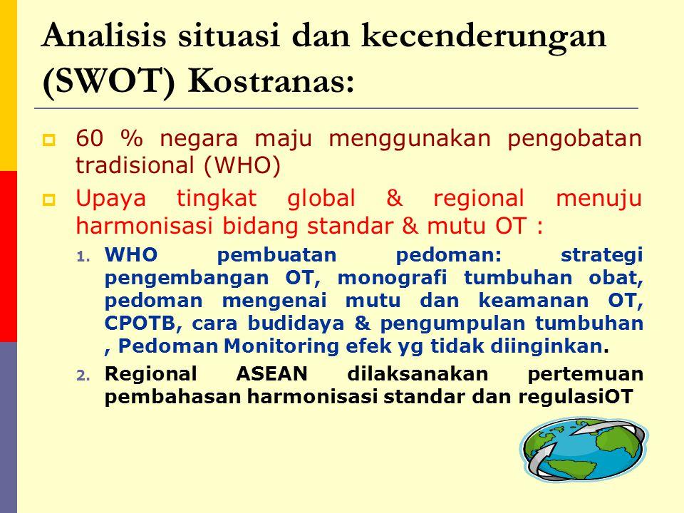 Analisis situasi dan kecenderungan (SWOT) Kostranas:
