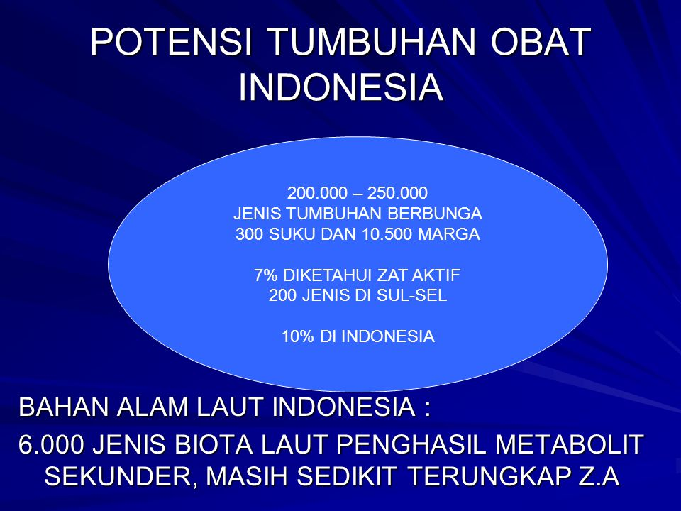 POTENSI TUMBUHAN OBAT INDONESIA