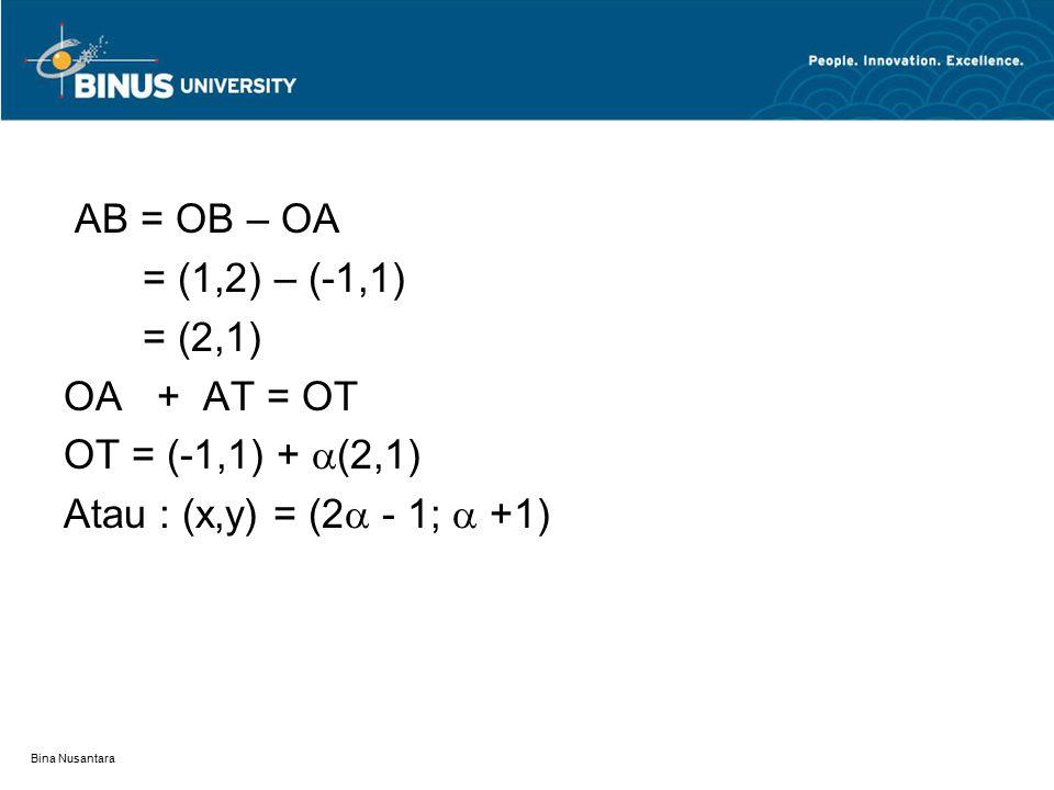 AB = OB – OA = (1,2) – (-1,1) = (2,1) OA + AT = OT
