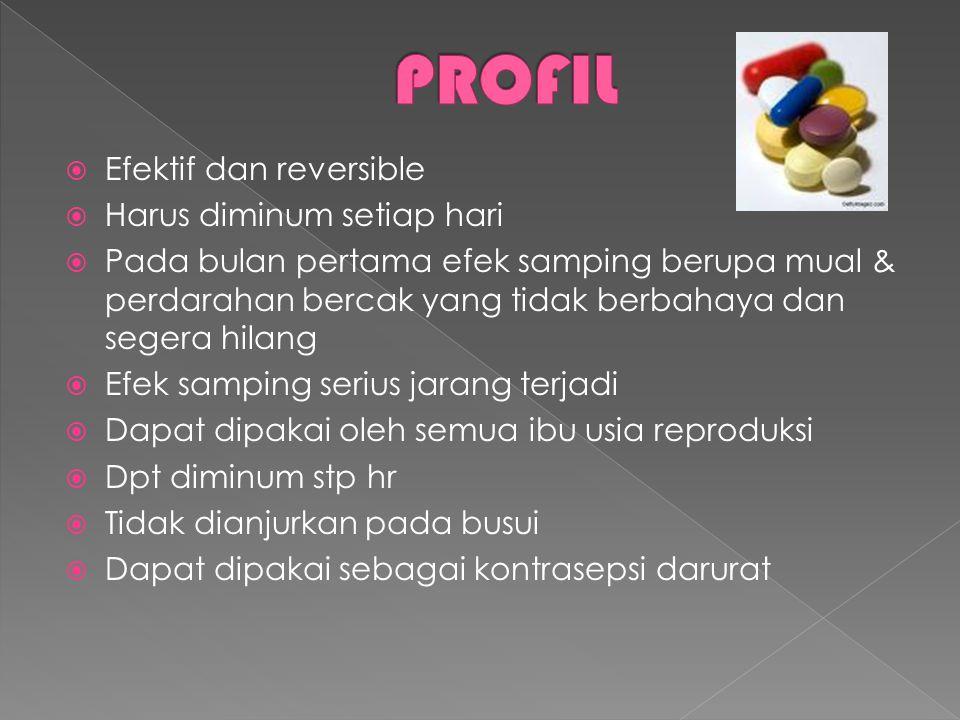 PROFIL Efektif dan reversible Harus diminum setiap hari