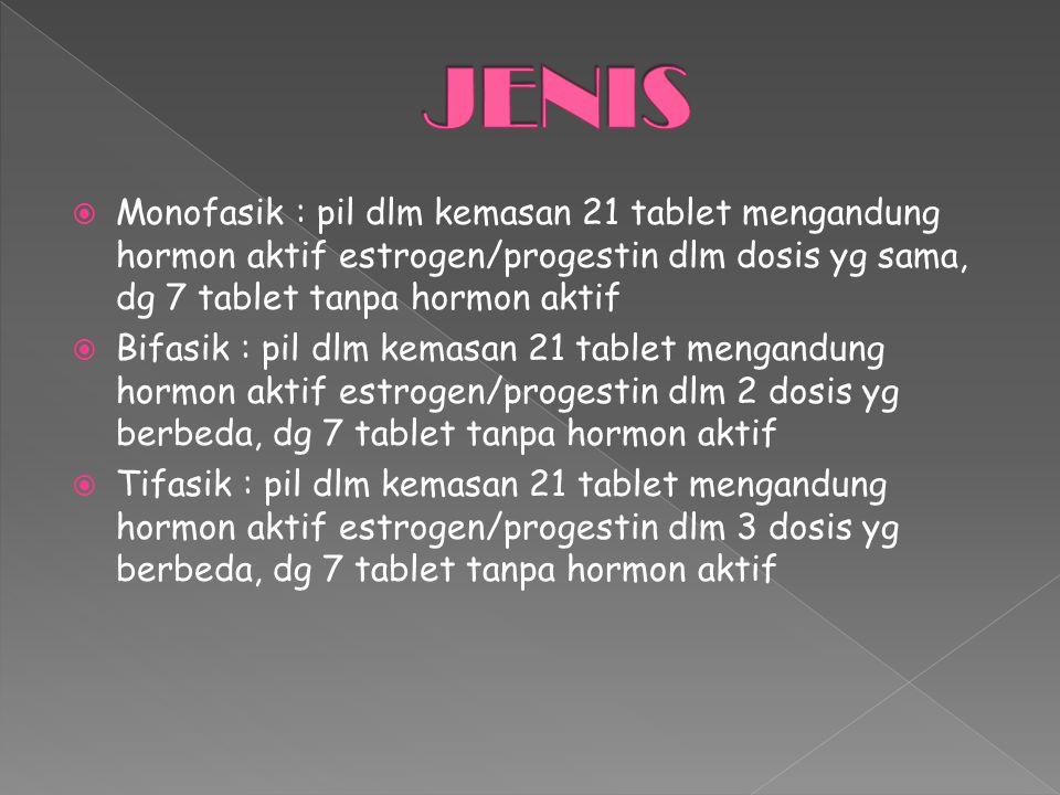 JENIS Monofasik : pil dlm kemasan 21 tablet mengandung hormon aktif estrogen/progestin dlm dosis yg sama, dg 7 tablet tanpa hormon aktif.