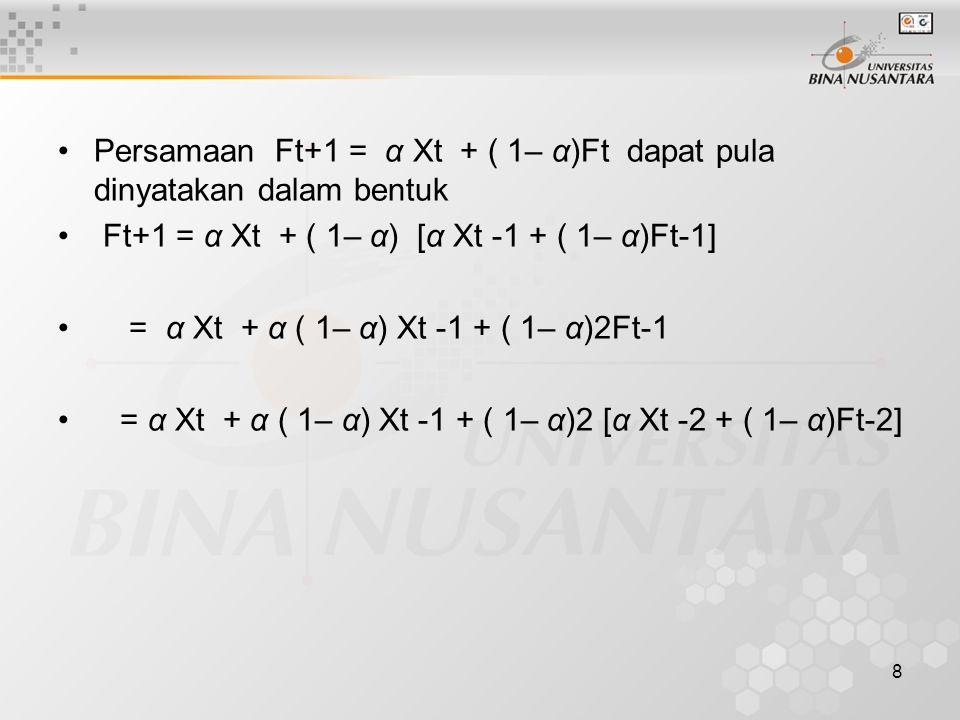 Persamaan Ft+1 = α Xt + ( 1– α)Ft dapat pula dinyatakan dalam bentuk