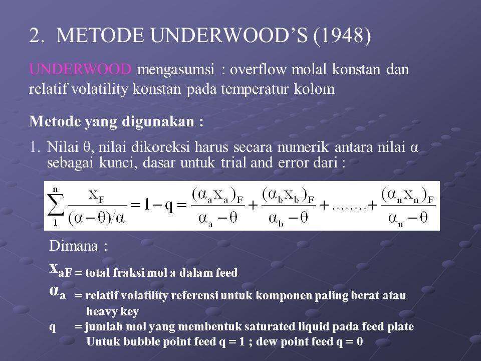 2. METODE UNDERWOOD'S (1948) xaF = total fraksi mol a dalam feed