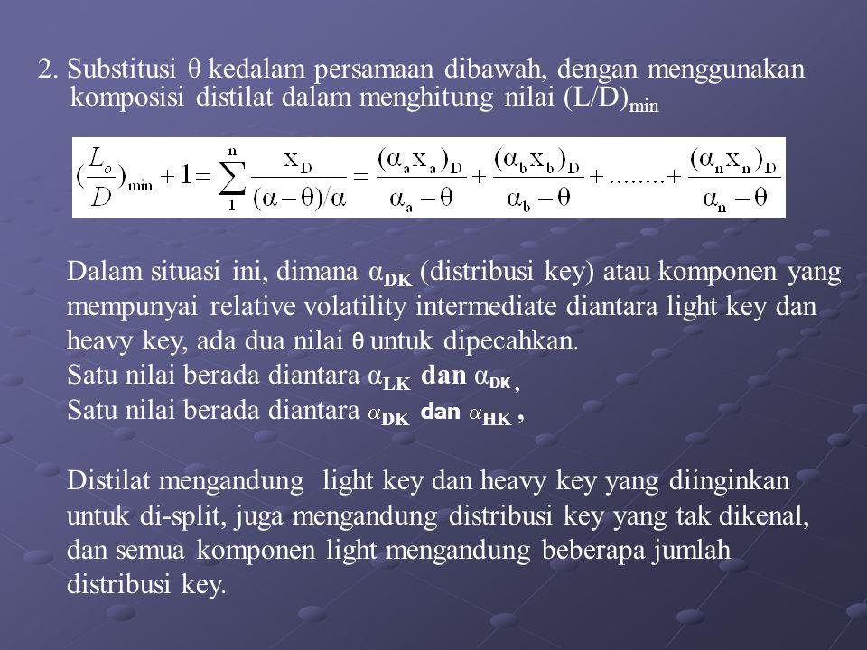 2. Substitusi θ kedalam persamaan dibawah, dengan menggunakan komposisi distilat dalam menghitung nilai (L/D)min