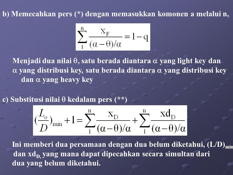 b) Memecahkan pers (*) dengan memasukkan komonen a melalui n,