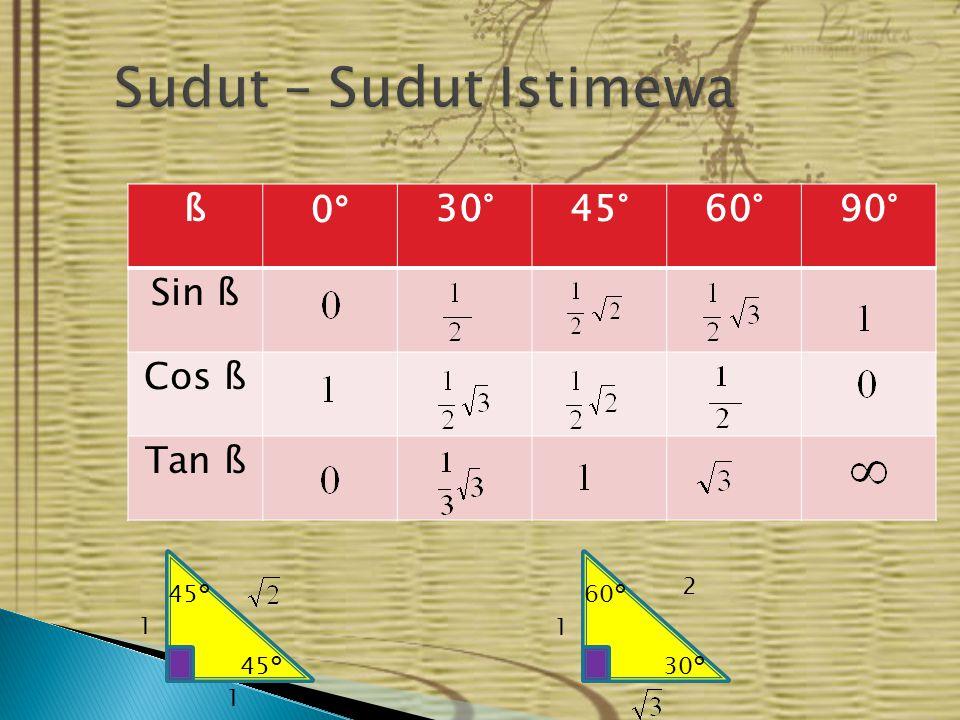 Sudut – Sudut Istimewa ß 0° 30° 45° 60° 90° Sin ß Cos ß Tan ß 2 45°