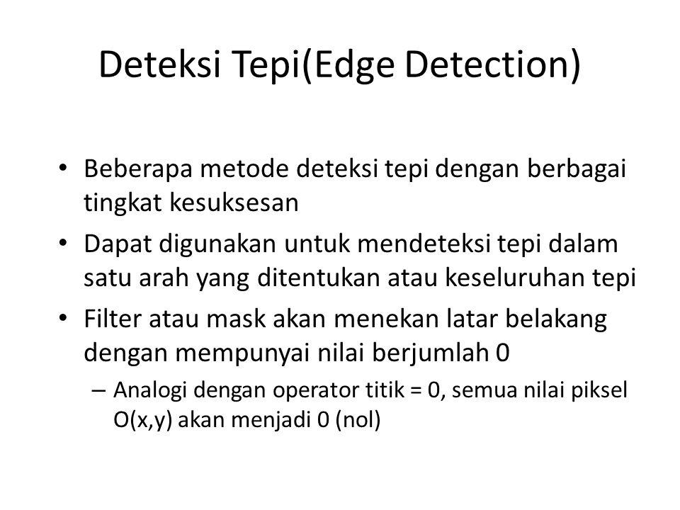 Deteksi Tepi(Edge Detection)
