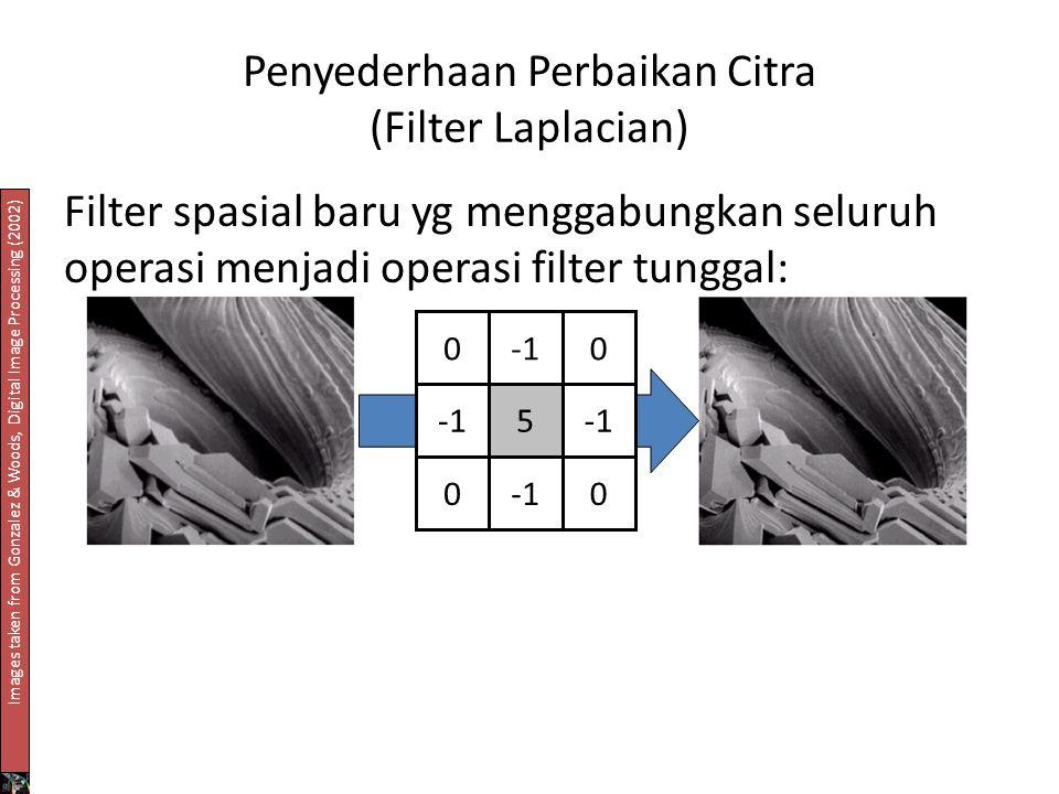 Penyederhaan Perbaikan Citra (Filter Laplacian)