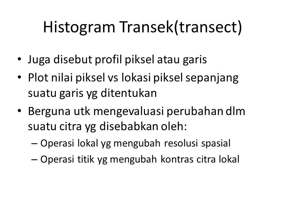 Histogram Transek(transect)