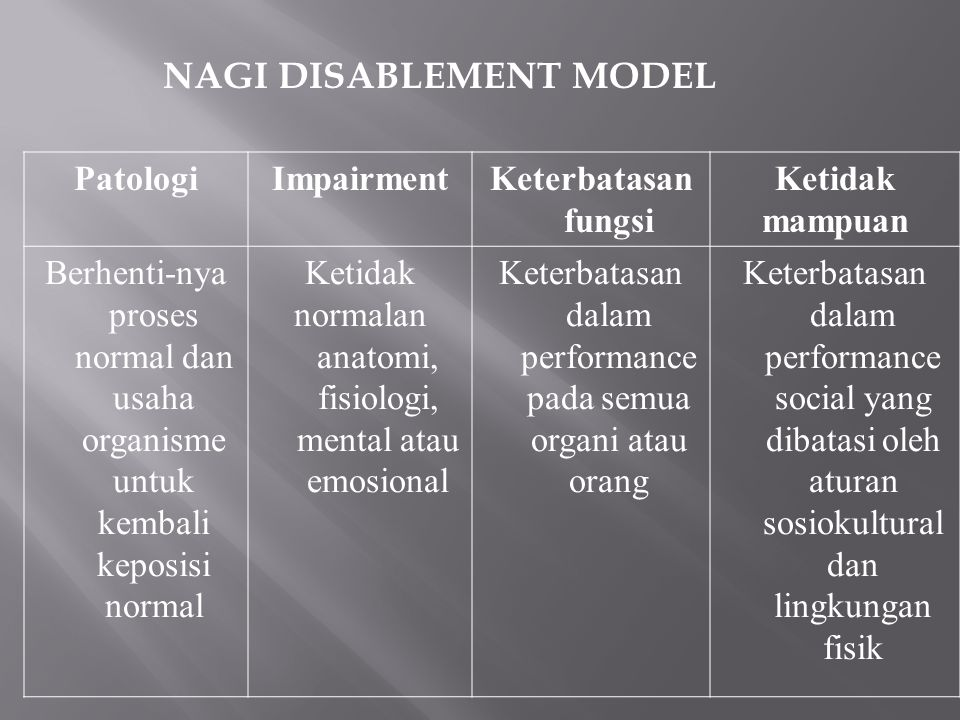 NAGI DISABLEMENT MODEL