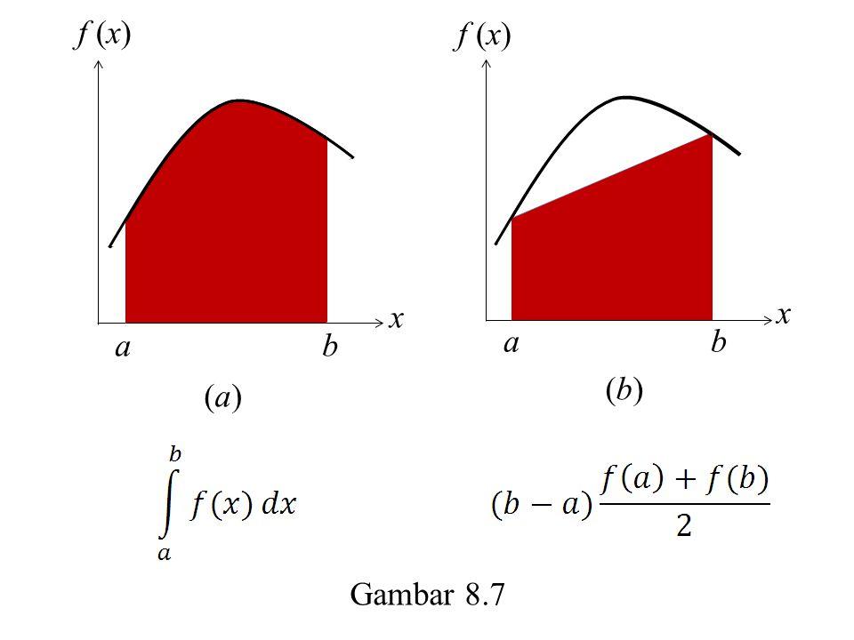 f (x) x a b (b) (a) Gambar 8.7