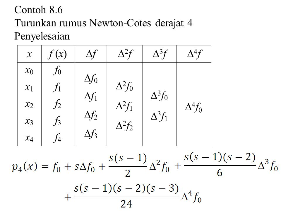 Contoh 8.6 Turunkan rumus Newton-Cotes derajat 4. Penyelesaian. x. f (x) f. 2f. 3f. 4f. x0.