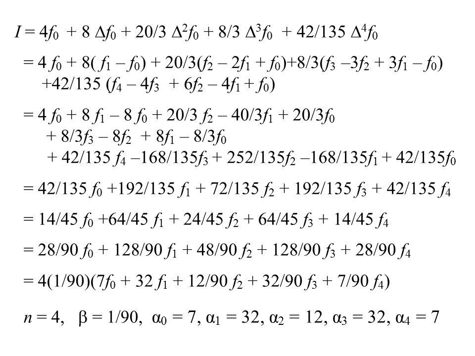 I = 4f0 + 8 f0 + 20/3 2f0 + 8/3 3f0 + 42/135 4f0 = 4 f0 + 8( f1 – f0) + 20/3(f2 – 2f1 + f0)+8/3(f3 –3f2 + 3f1 – f0)