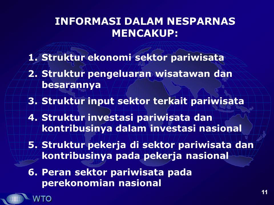 INFORMASI DALAM NESPARNAS MENCAKUP: