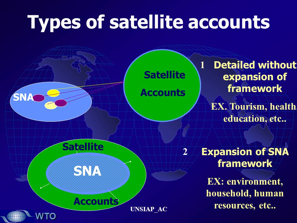 Types of satellite accounts