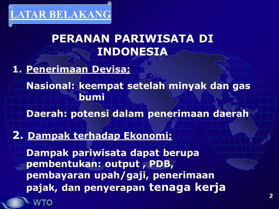 PERANAN PARIWISATA DI INDONESIA