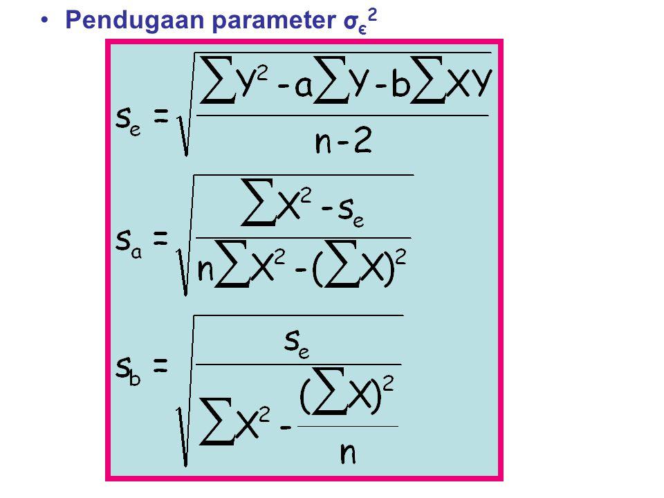 Pendugaan parameter σє2